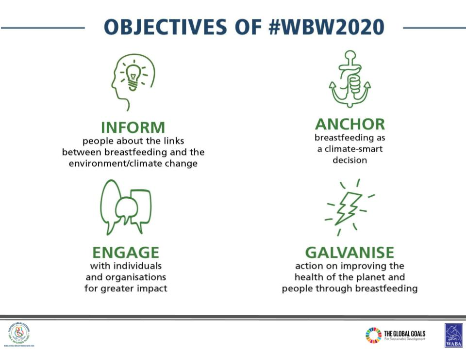 WBW 2020 Objectives